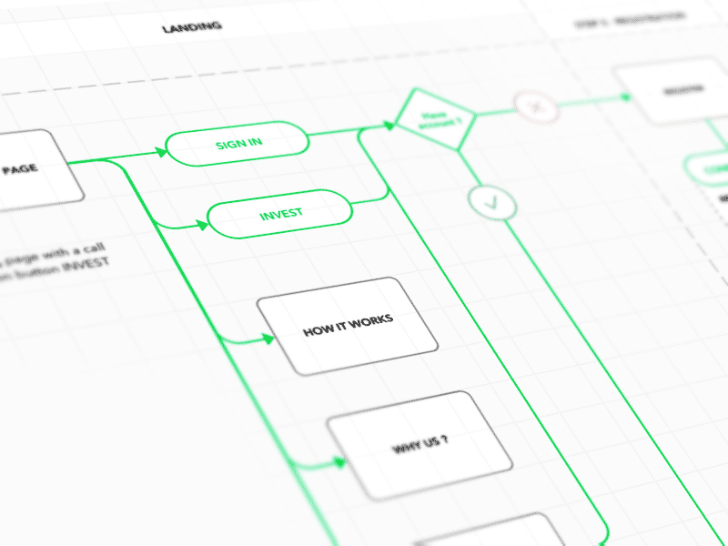 User Flow Diagram Template Sketch freebie - Download free resource
