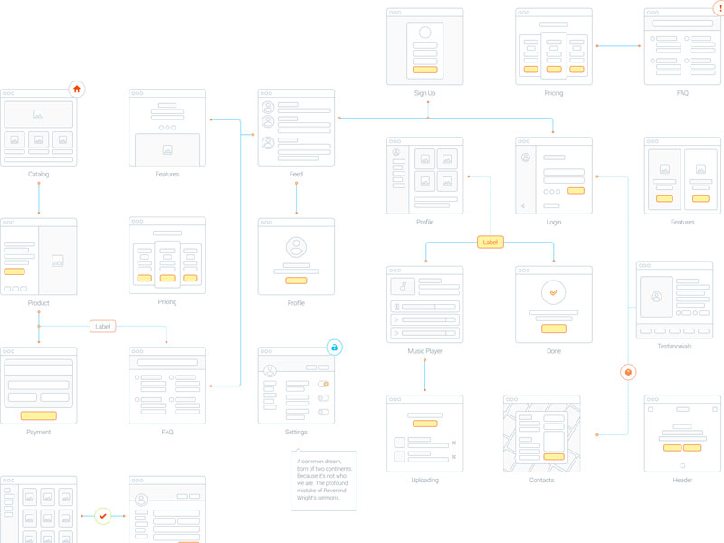 UX Flow Sample