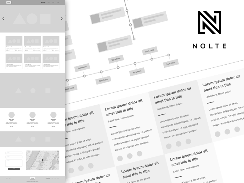 UX Kit by Nolte