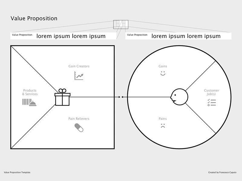 value proposition canvas template sketch freebie download free