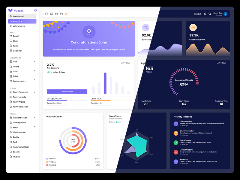 VueJS Admin Dashboard Template