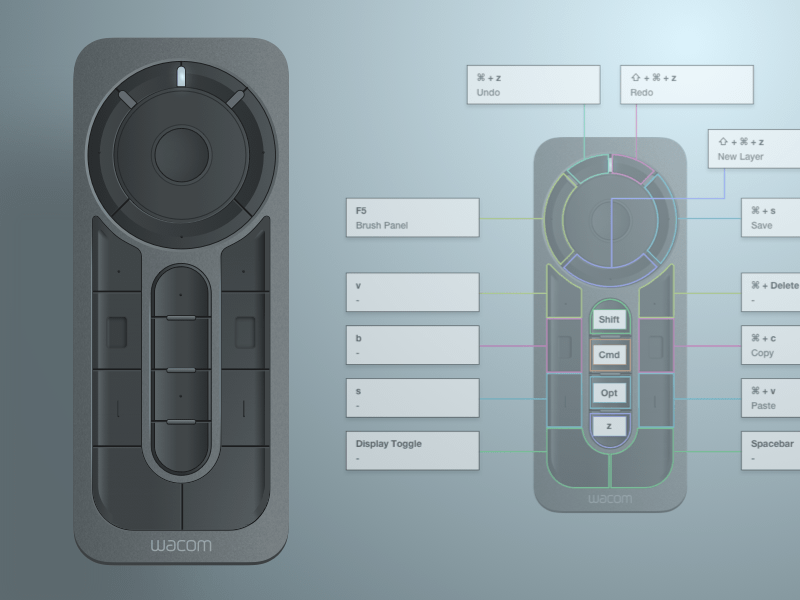 Wacom Express Remote