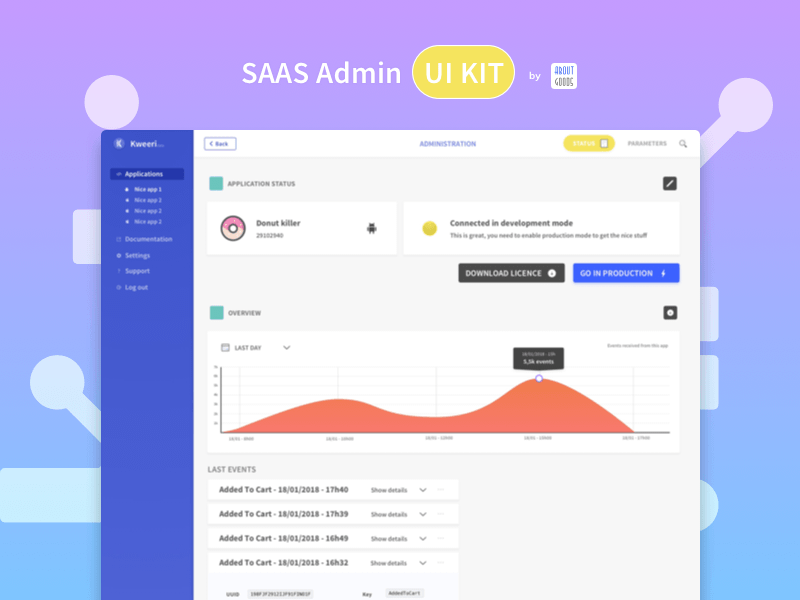 Web Admin UI Kit