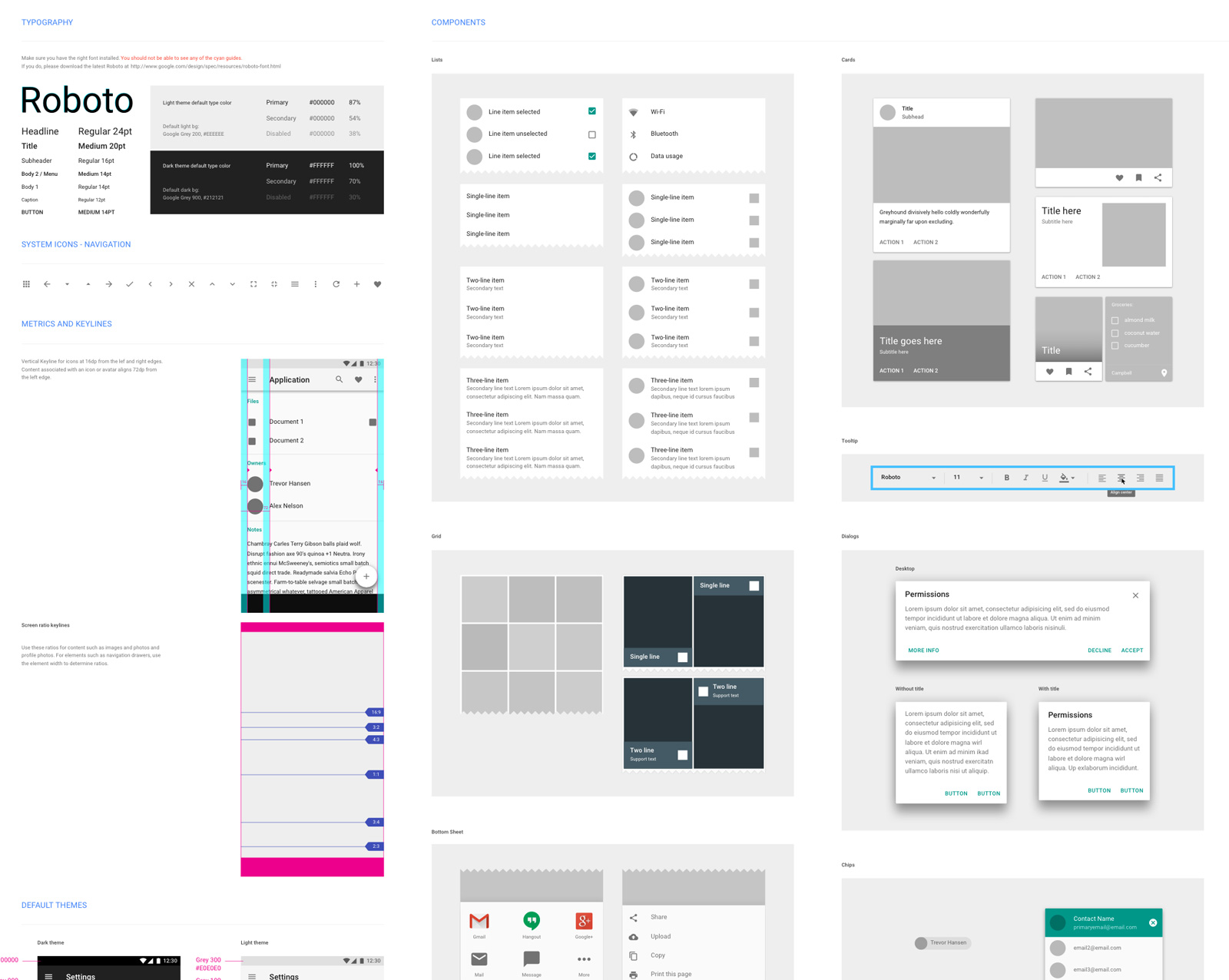 Google Material Design UI - Floating Action Buttons set Sketch