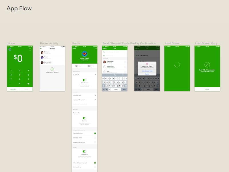 Square Cash App UI Kit Sketch freebie - Download free resource for