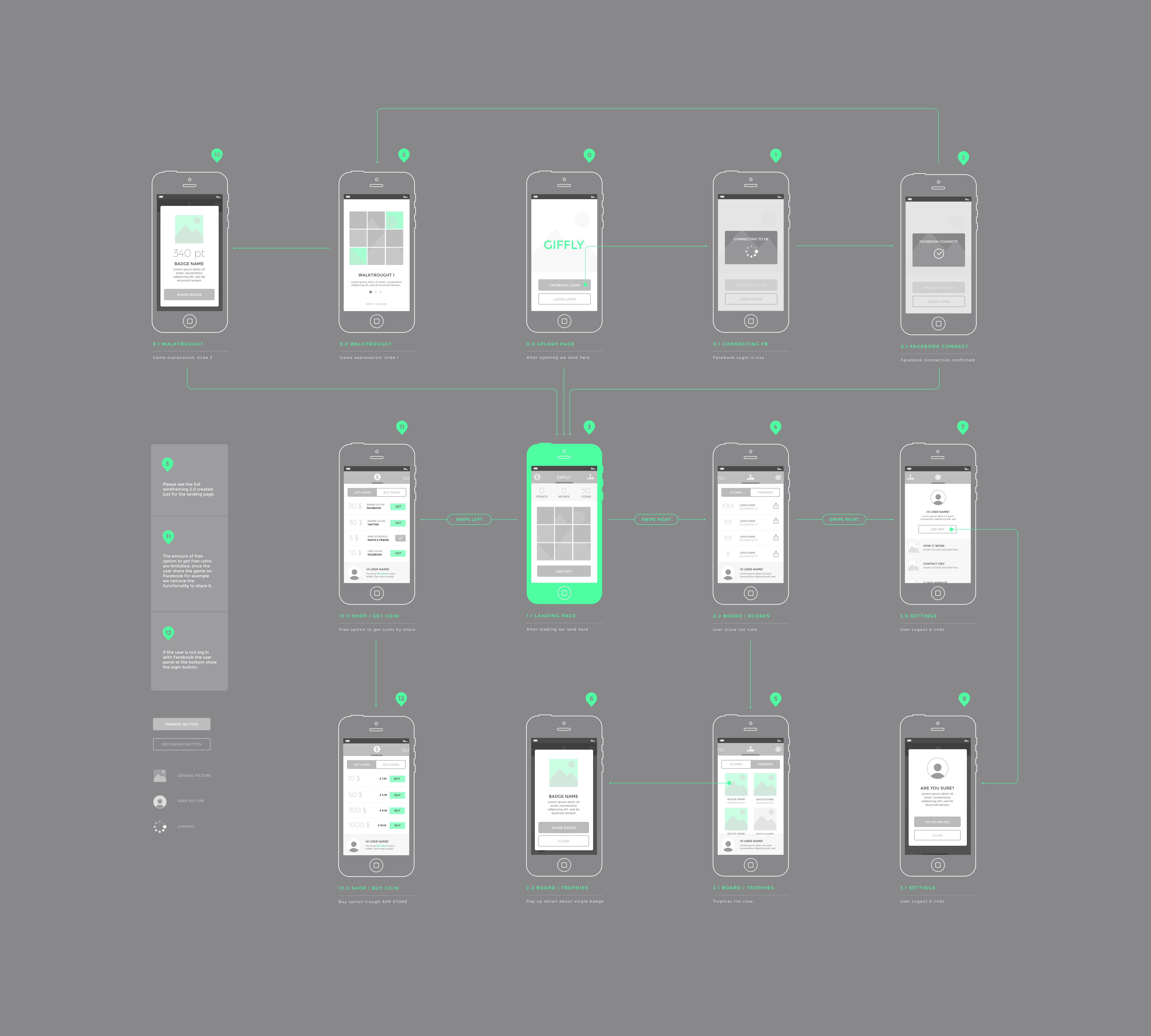 Ui Sketch Template Wireframe Kit Iphone