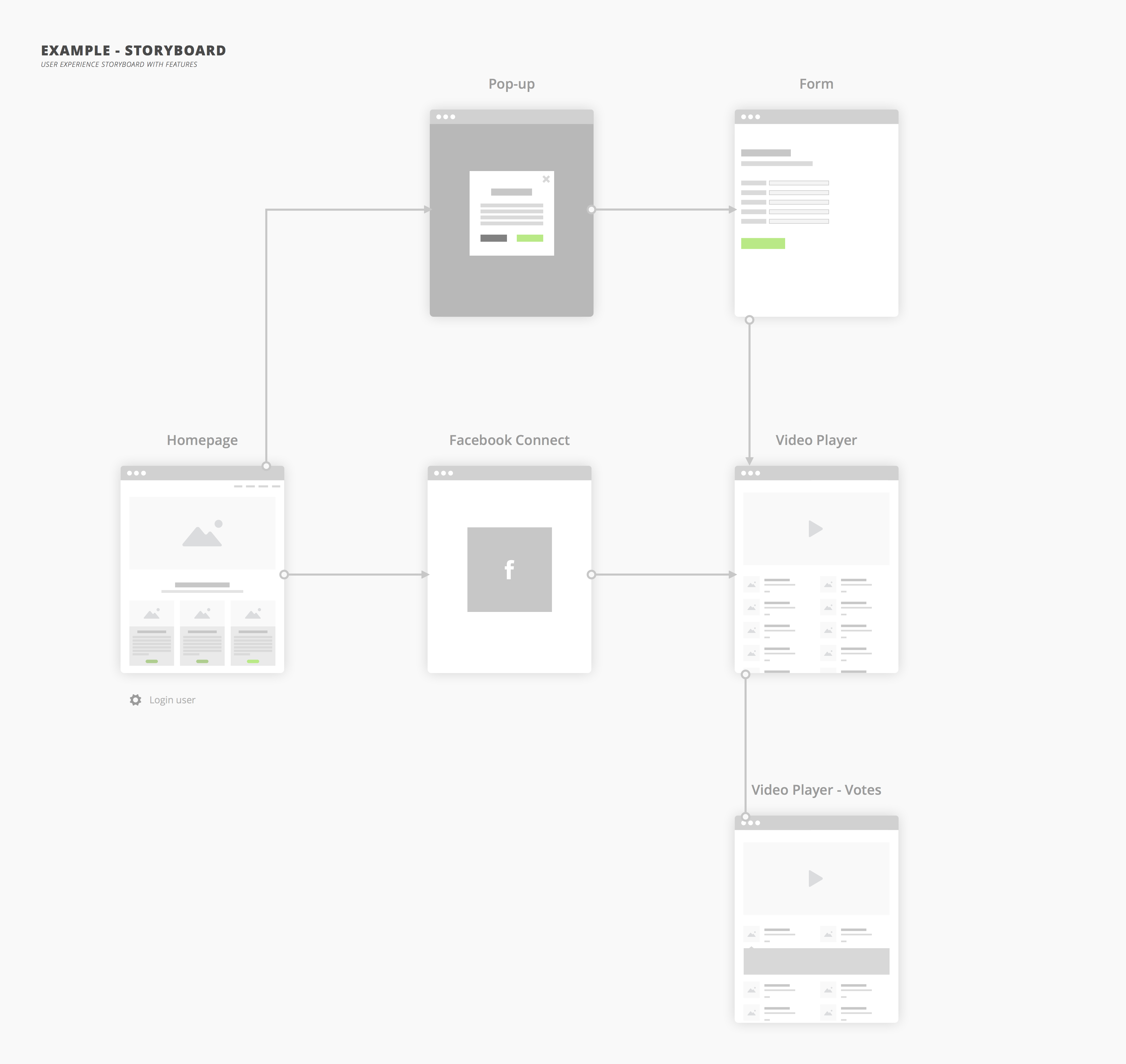Free Flowcharts Templates  Template Resources