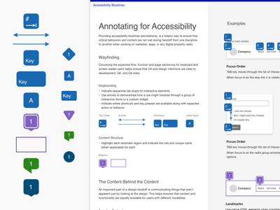 Accessibility Annotation Bluelines
