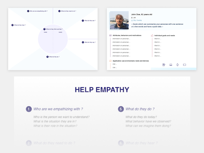 Empathy Map Canvas Template