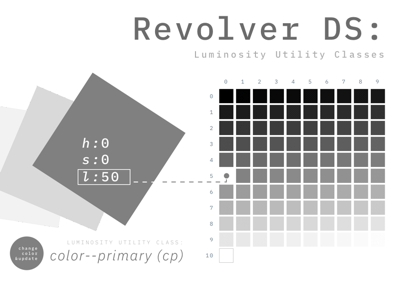 Revolver DS: Luminosity Utility Classes