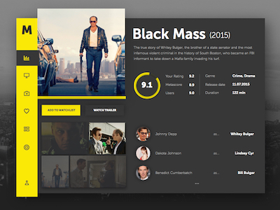 Movie Dashboard