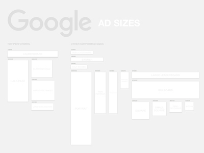 Google Ads Sizes Artboards