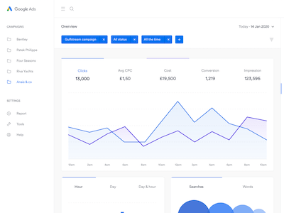 Google Adwords Home Concept