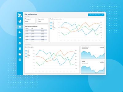 Google Data Studio Dashboard