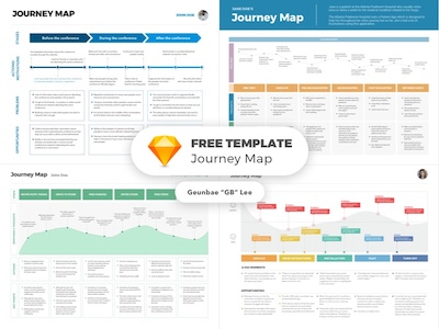 Journey Map Templates