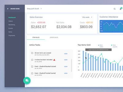 Material Dashboard Concept