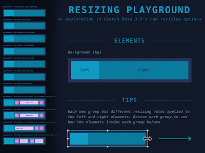 Sketch Beta Resizing Playground