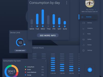 Smart Home UI Kit