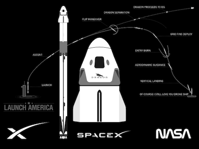 Falcon 9 Dragon Crew Launch Illustration