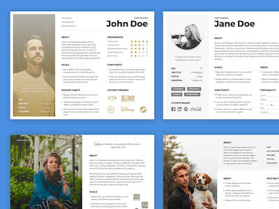 User Personal Templates