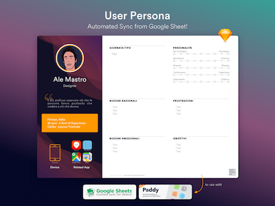 Automated User Persona