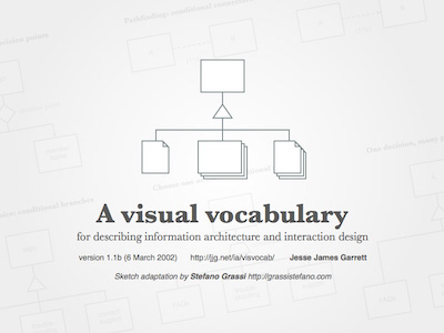 Visual Vocabulary for Information Architecture and Interaction Design