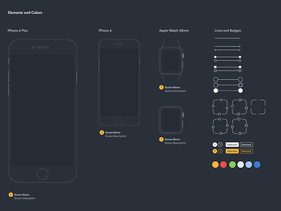 UX Diagrams Kit for iPhone and Apple Watch