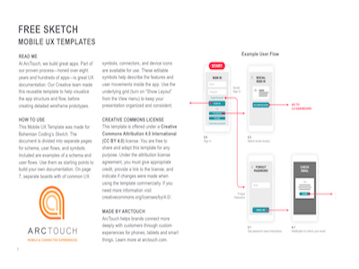 Mobile UX Template