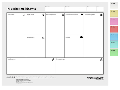 Strategyzer Business Model Canvas Sketch freebie Download free – Business Model Canvas Template