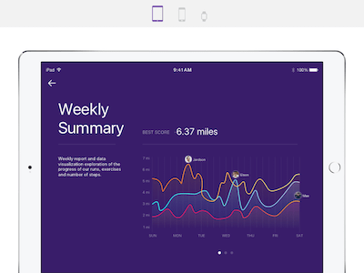 Activity Monitor App Concept